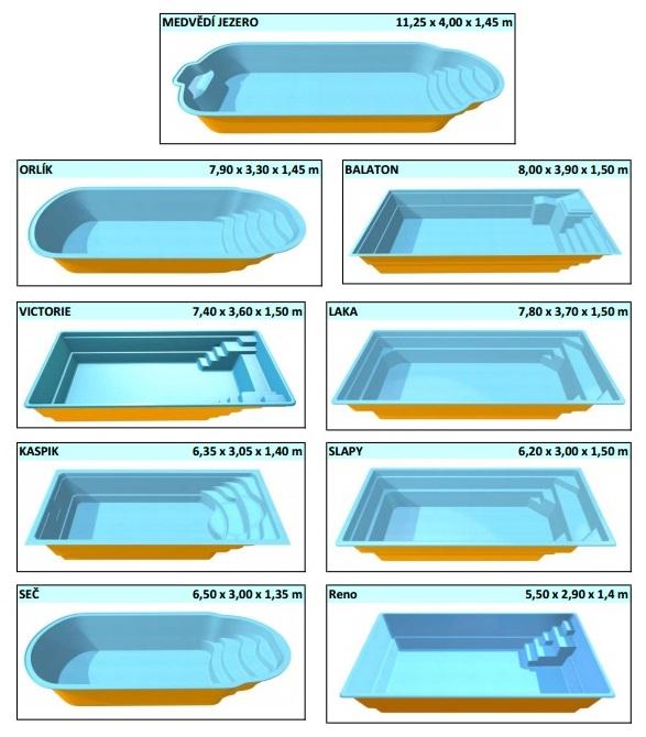 Typy laminátových bazenů
