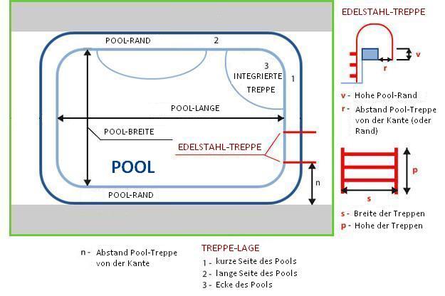 Kalkulace lamelového zakrytí bazénu